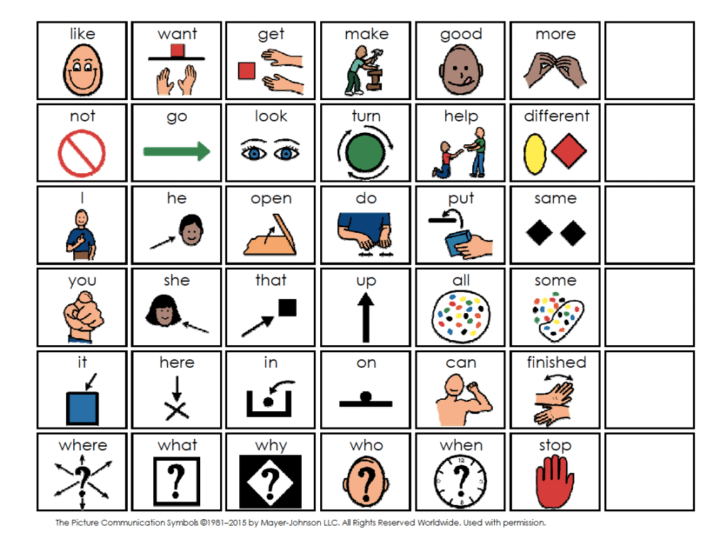 AAC: Infusing Core Vocabulary Across Settings