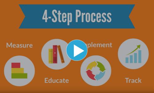 4-Step Process Video