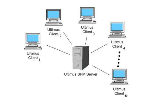 client server application 5462 ocean/atmosphere - relies on name publishing up: client/server examples next: simple client-server example previous: simplest example --.