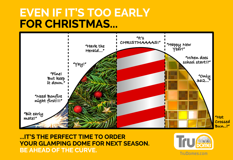 Christmas Media Post