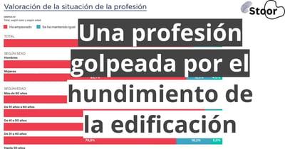 Blog - Una profesión golpeada