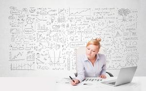 Calculating a BAL Assessment