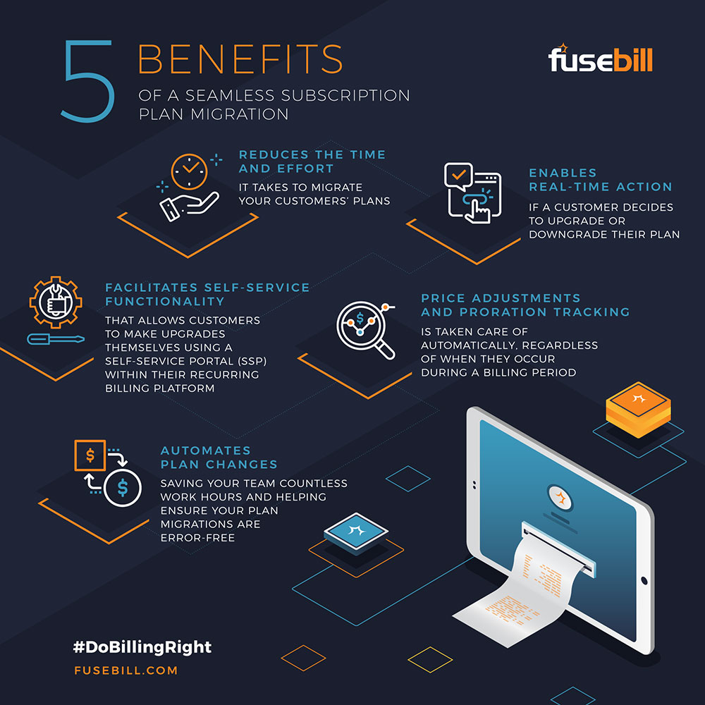 5-Benefits-Infographic_JV