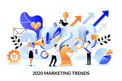 Content Marketing | 5 Trends You Shouldn't Ignore in 2020