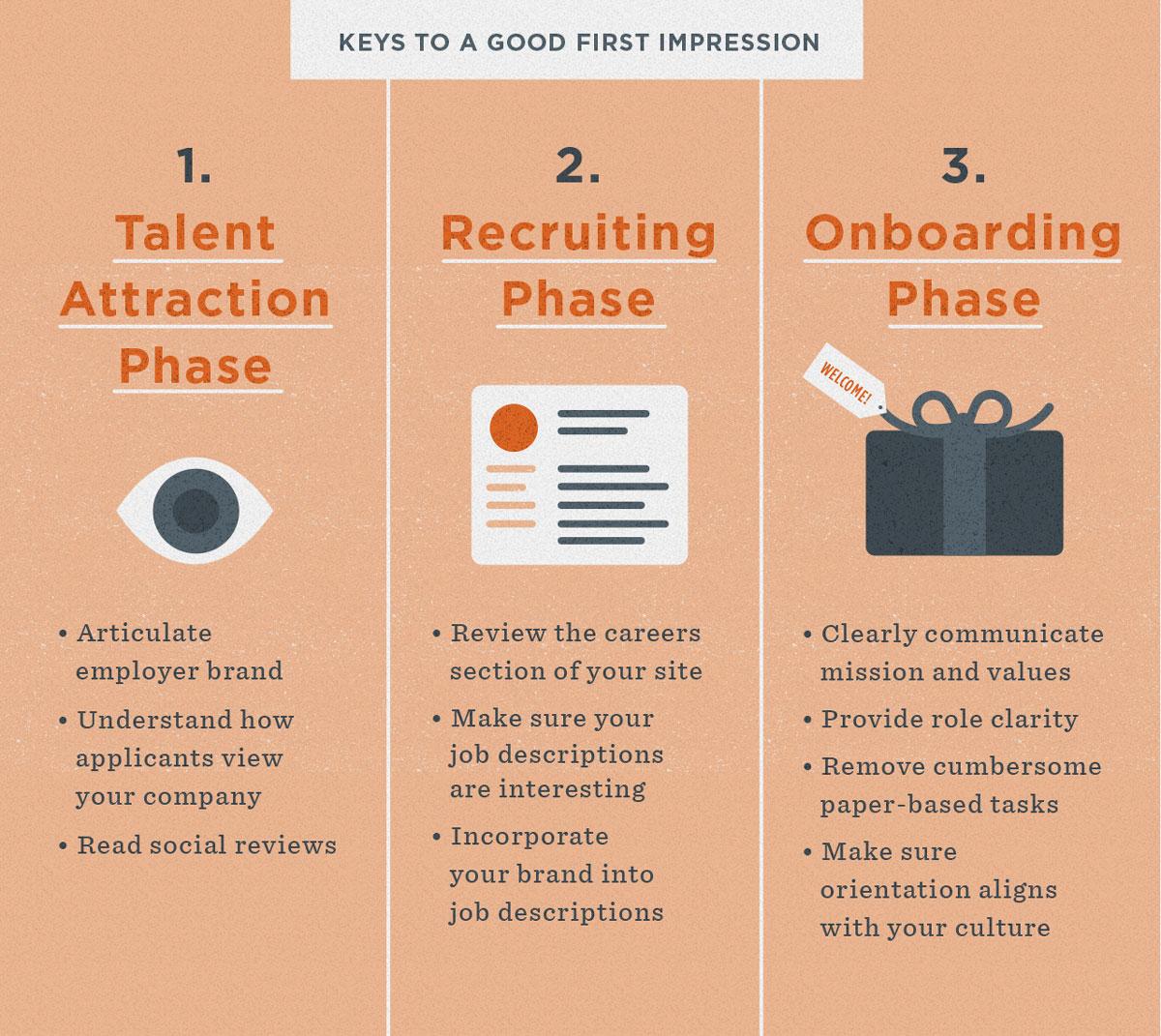10 Trik Sukses Saat Pertama Kali Bekerja Di Perusahaan Baru