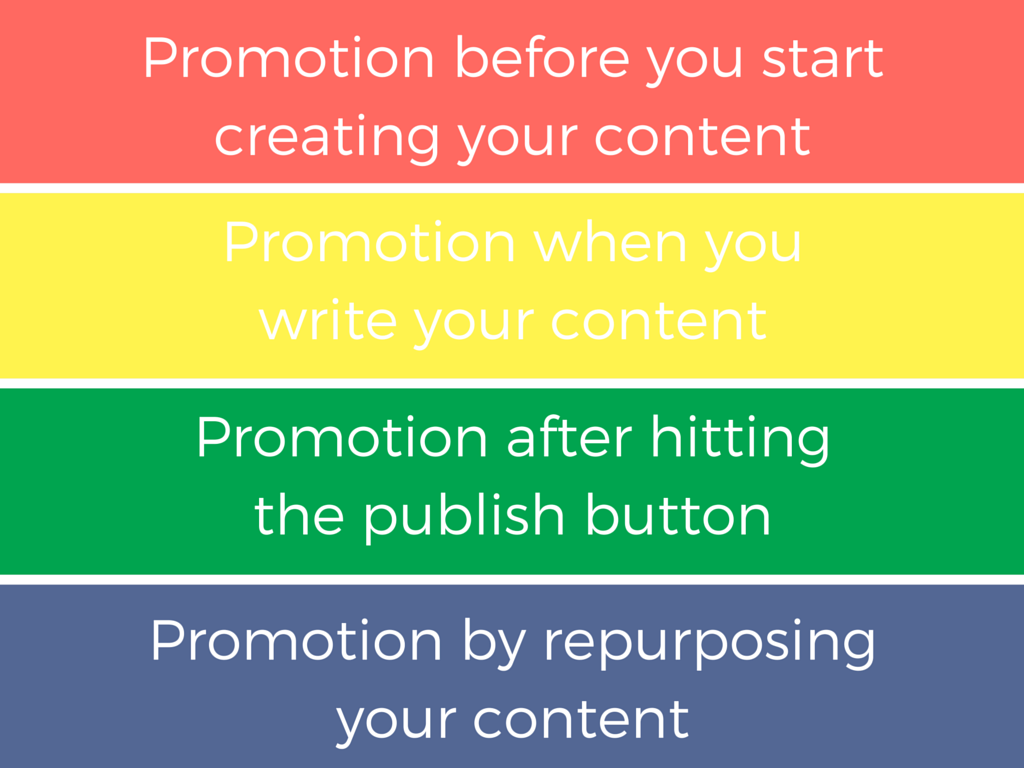before_you_start_creating_your_content_1.png