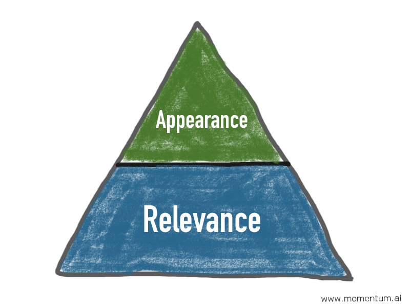 Appearance and relevance