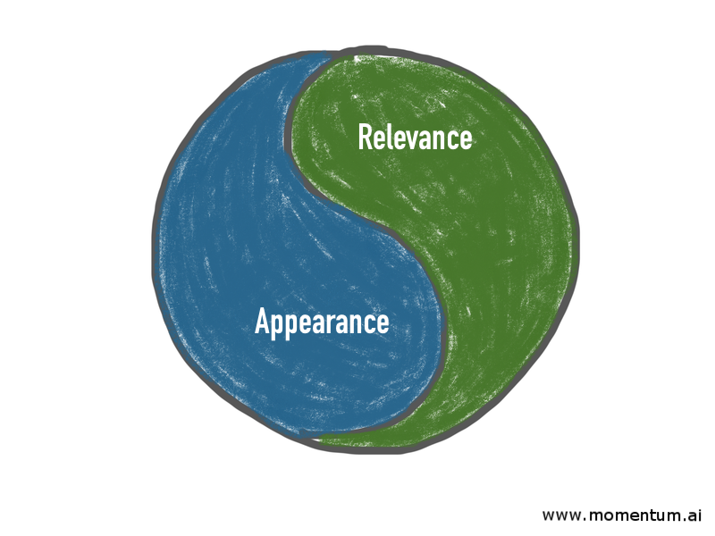Harmony of relevance and appearance