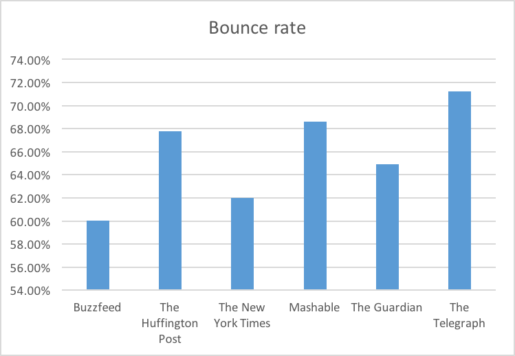 Bounce_rate.png