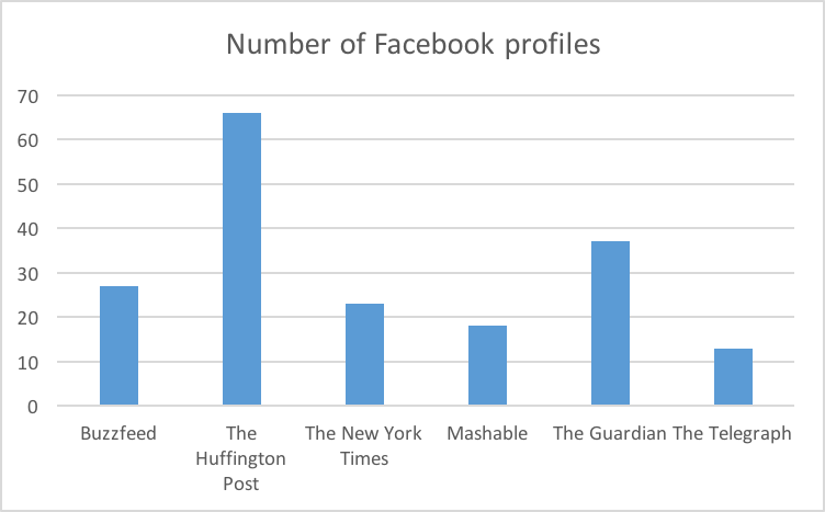 Social_profiles.png