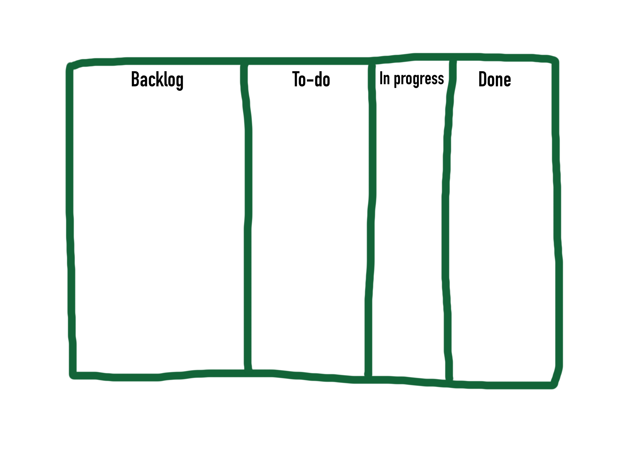 Scrum table