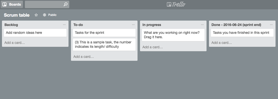 Scrum table in Trello