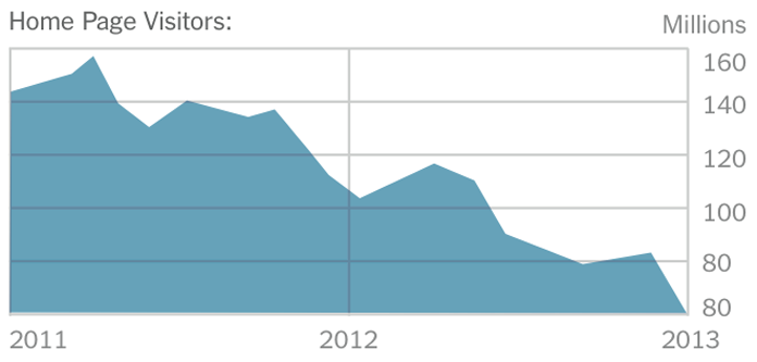 Homepage_Traffic.png