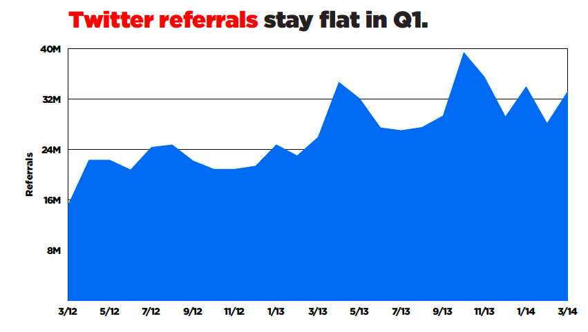 Twitter_referrals.png