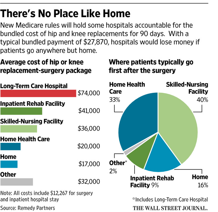 Bundled_Payments_WSJ_4-1-16.jpg