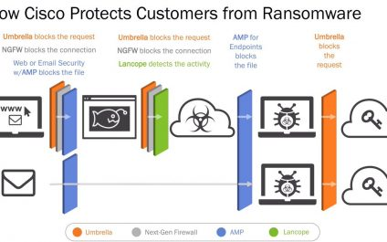 OpenDNS – A New Layer of Protection