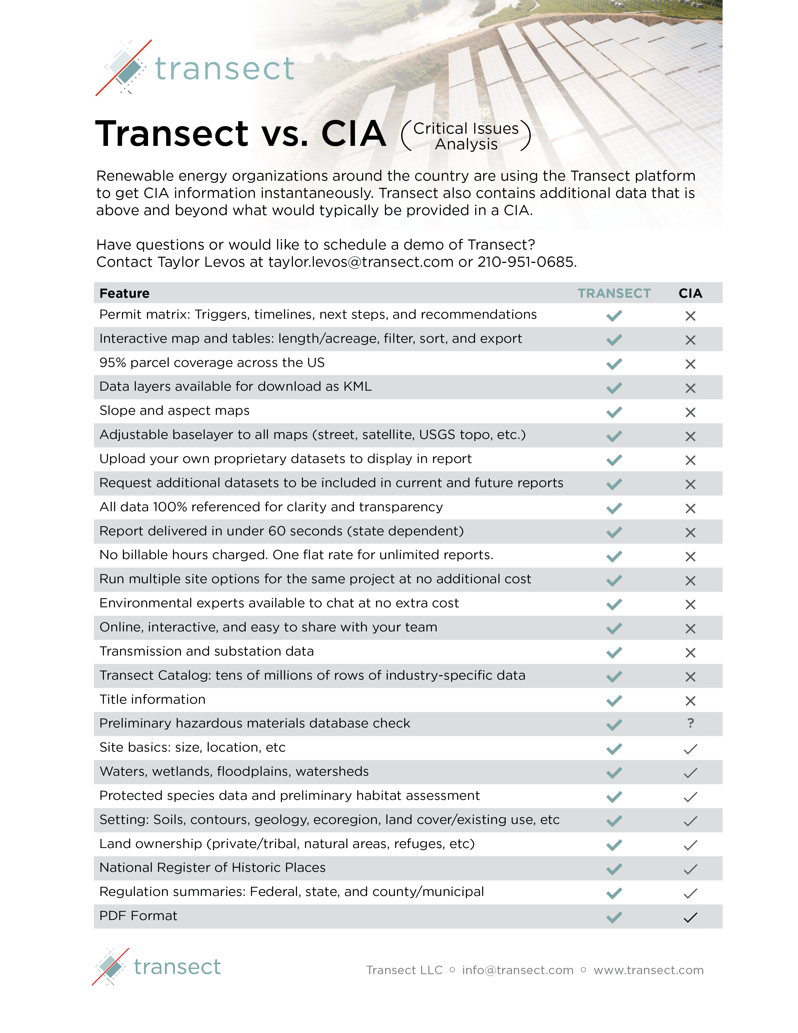 Transect vs. Critical Issues Analysis (CIA) 1-pager