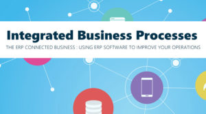 Connected Business ERP Solution