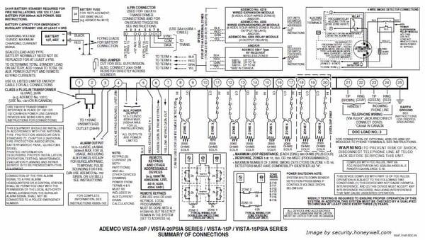 ademco-vista-20p-wiring-diagram