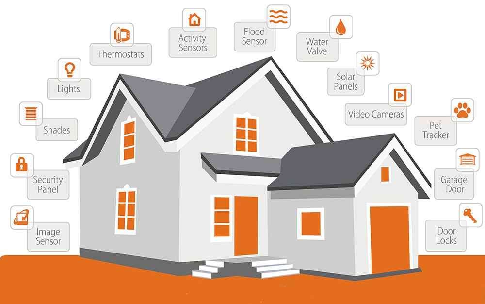 adm-residential-ecosystem-medium-no-logo