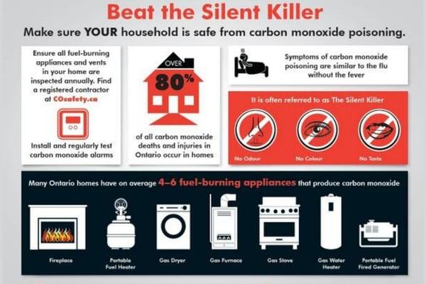 carbon-monoxide-warning-sign-2