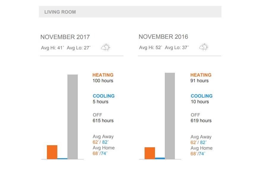 monthly-energy-usage-report-cropped