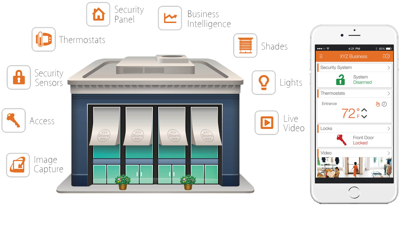 small-business-security-system