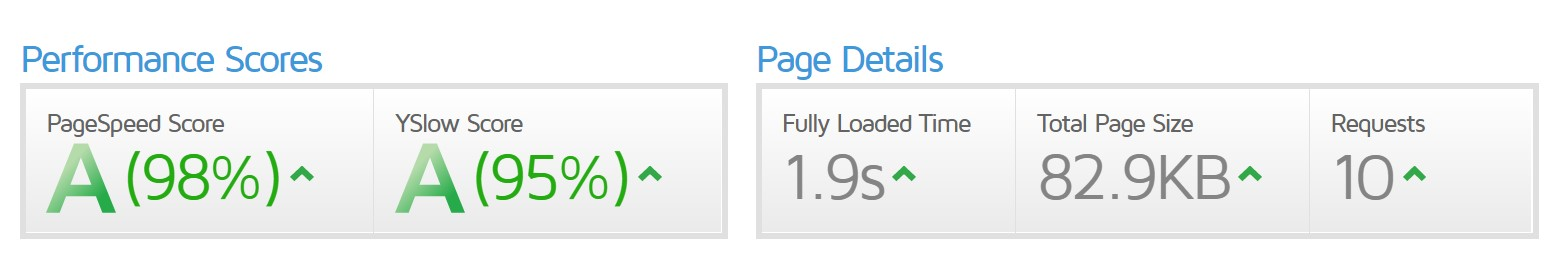 page speed_amazon