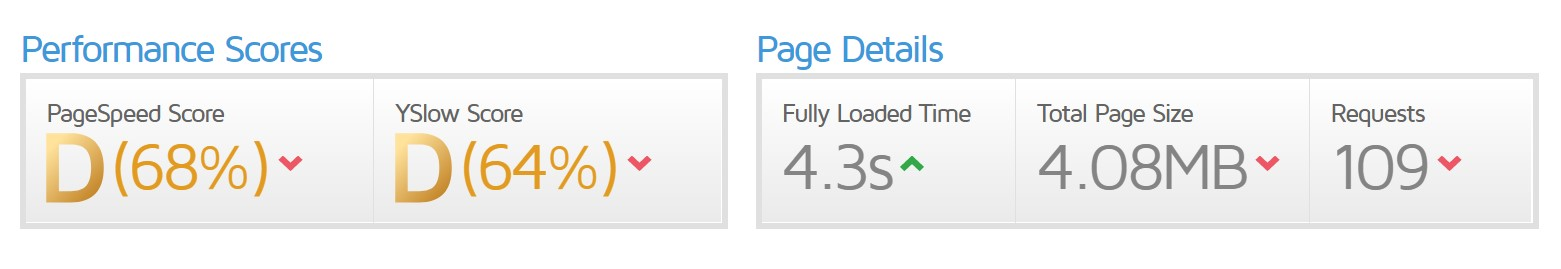 page speed_cabinets