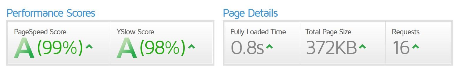 page speed_google