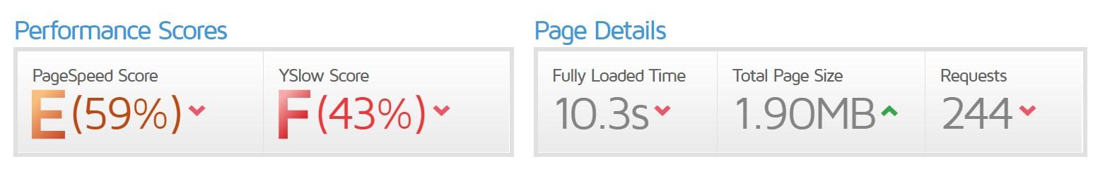 page speed_macys