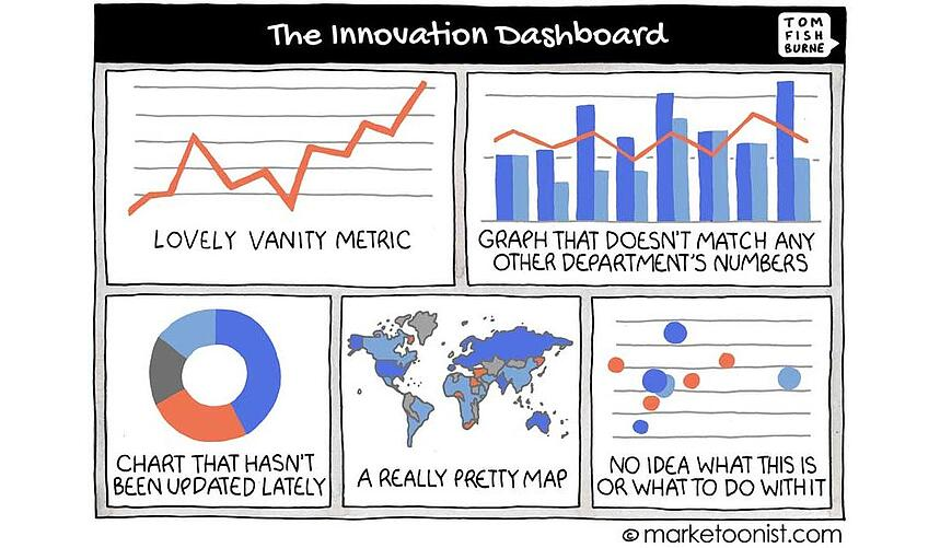 Innovation-Dashboard-1-1080x630