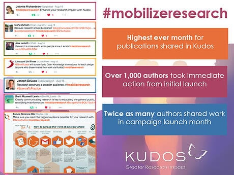 Mobilize Research Campaign: there is still time to join