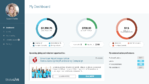 StratusLIVE_Ignite_Donor_Dashboard