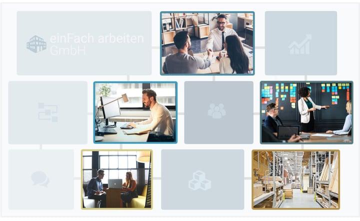 Die unternehmerische Struktur - die Grundsätze des internen Qualitätsmanagements