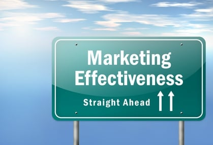 Effective Internet Marketing Elements