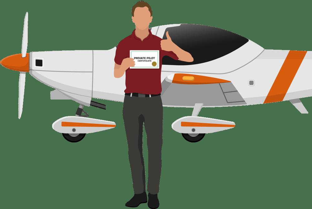 Better Employee Management Practices to Avoid FAA Penalties