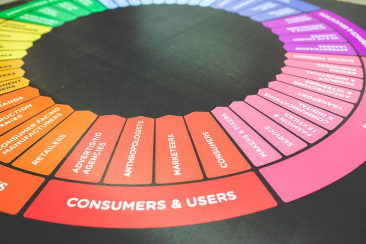Looking beyondNet Promoter Scoreto measure customer experience