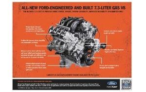 Ford7.3L
