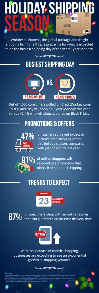busiest shipping day infographic