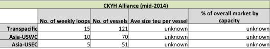 CKYH Alliance (mid 2014)