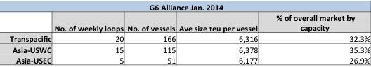 G6 Alliance Jan. 2014
