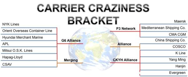 Carrier Craziness Bracket resized 600