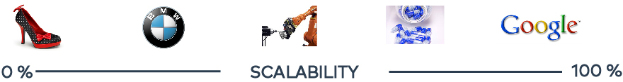 scalability-range.png