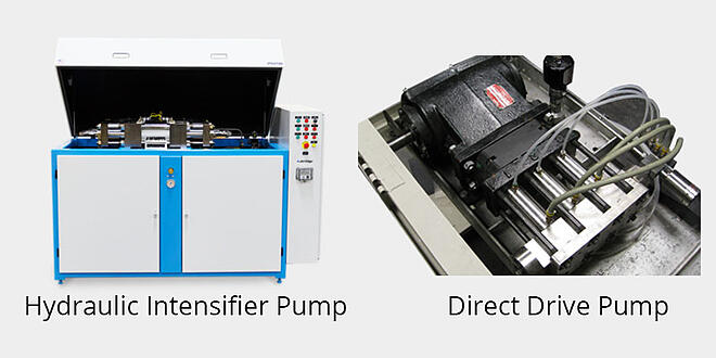 Hydraulic Water Jet Intensifier Pump vs Direct Drive Water Jet Pump