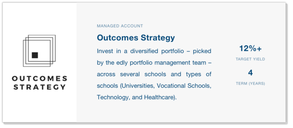 edly outcomes strategy