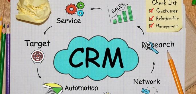 ¿Qué es un CRM?