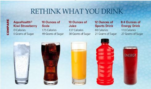 Rethink What you Drink
