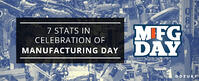 7 Stats in Celebration of Manufacturing Day 2018