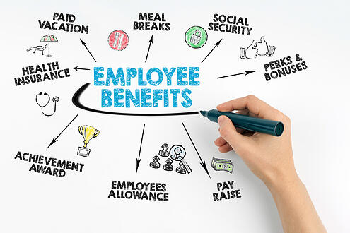 What Your Employees Really Think About Your Benefits Package